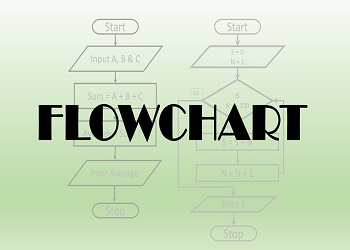 Important Functions of a Flowchart
