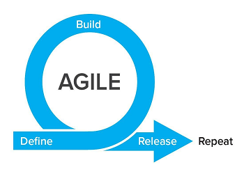Why Agile ranks the best?